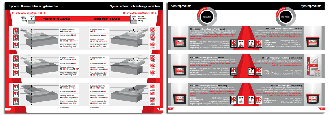 Flyer und Prospete Industriedesign